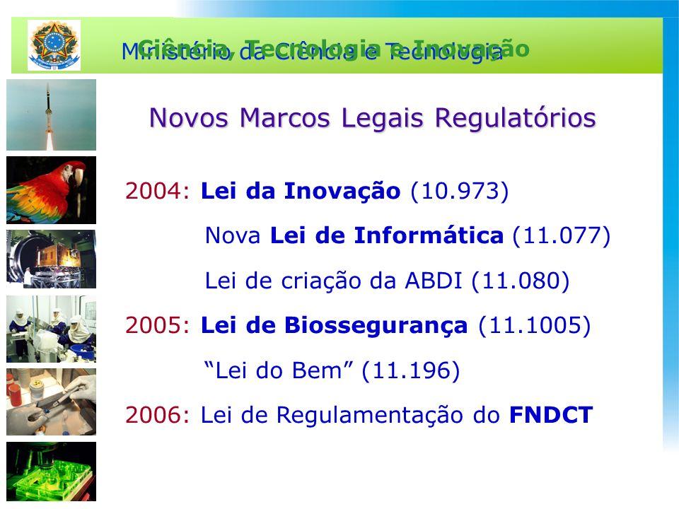 Ministério da Ciência e Tecnologia 2004: Lei da Inovação (10.973) Nova Lei de Informática (11.077) Lei de criação da ABDI (11.080) 2005: Lei de Biosse