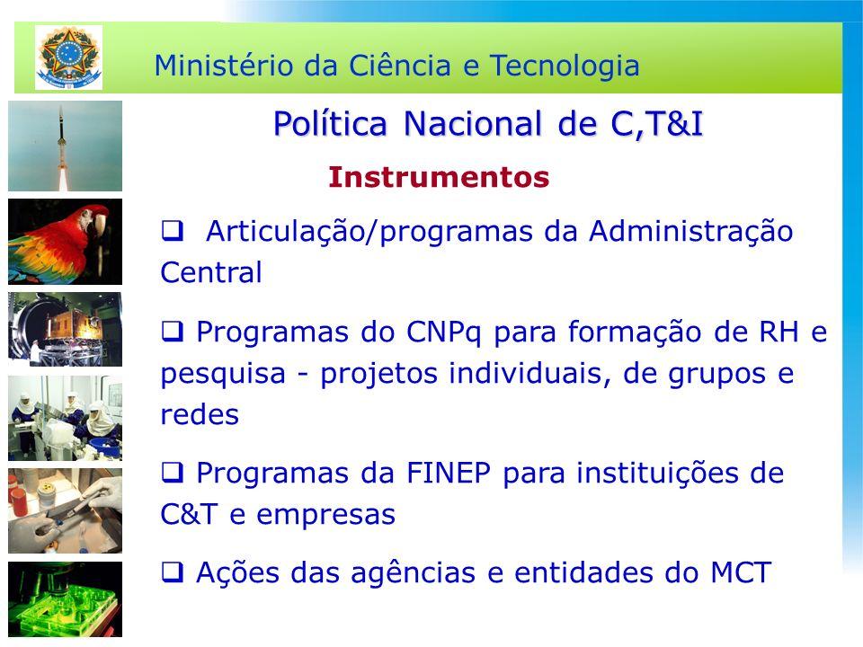 Ministério da Ciência e Tecnologia Instrumentos Articulação/programas da Administração Central Programas do CNPq para formação de RH e pesquisa - proj
