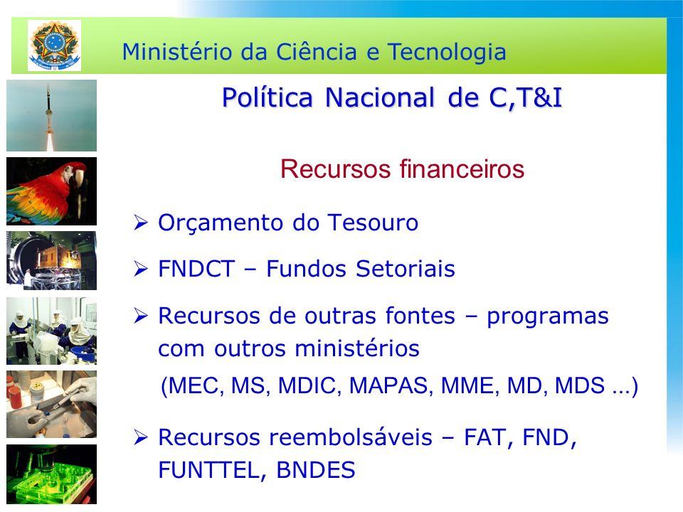 Ministério da Ciência e Tecnologia Política Nacional de C,T&I Recursos financeiros Orçamento do Tesouro FNDCT – Fundos Setoriais Recursos de outras fo
