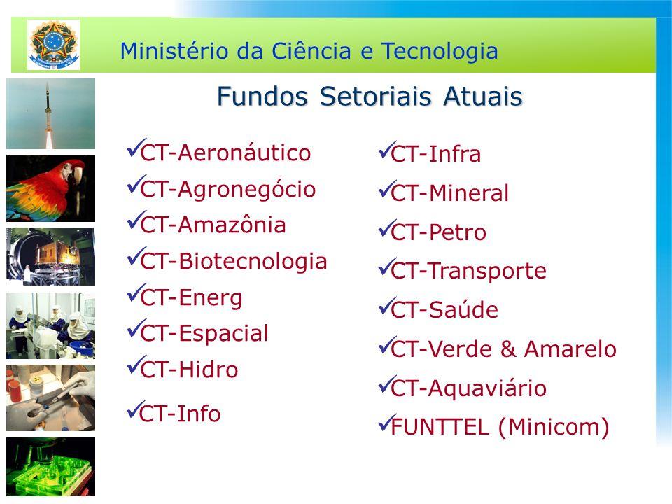 Ministério da Ciência e Tecnologia CT-Aeronáutico CT-Agronegócio CT-Amazônia CT-Biotecnologia CT-Energ CT-Espacial CT-Hidro CT-Info CT-Infra CT-Minera