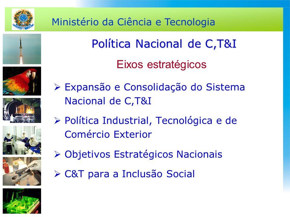 Ministério da Ciência e Tecnologia Política Nacional de C,T&I Eixos estratégicos Expansão e Consolidação do Sistema Nacional de C,T&I Política Industr