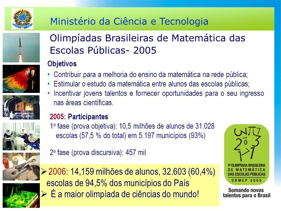 Ministério da Ciência e Tecnologia Objetivos Contribuir para a melhoria do ensino da matemática na rede pública; Estimular o estudo da matemática entr