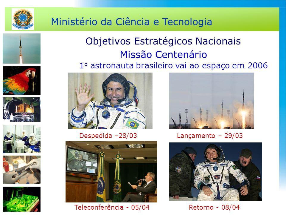 Ministério da Ciência e Tecnologia Missão Centenário 1 o astronauta brasileiro vai ao espaço em 2006 Despedida –28/03Lançamento – 29/03 Retorno - 08/0
