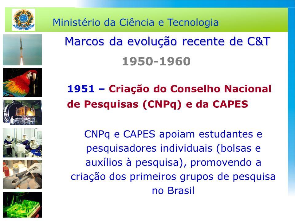 Ministério da Ciência e Tecnologia 1951 – Criação do Conselho Nacional de Pesquisas (CNPq) e da CAPES CNPq e CAPES apoiam estudantes e pesquisadores i