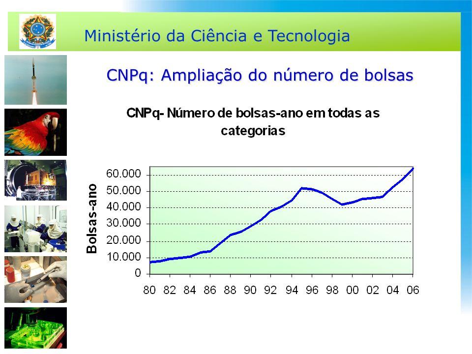 Ministério da Ciência e Tecnologia CNPq: Ampliação do número de bolsas