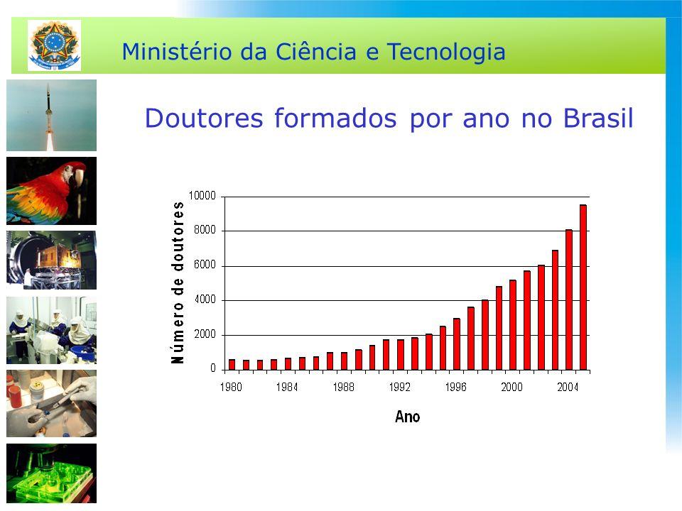 Ministério da Ciência e Tecnologia Doutores formados por ano no Brasil