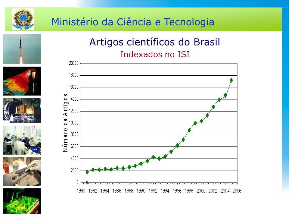 Ministério da Ciência e Tecnologia Artigos científicos do Brasil Indexados no ISI
