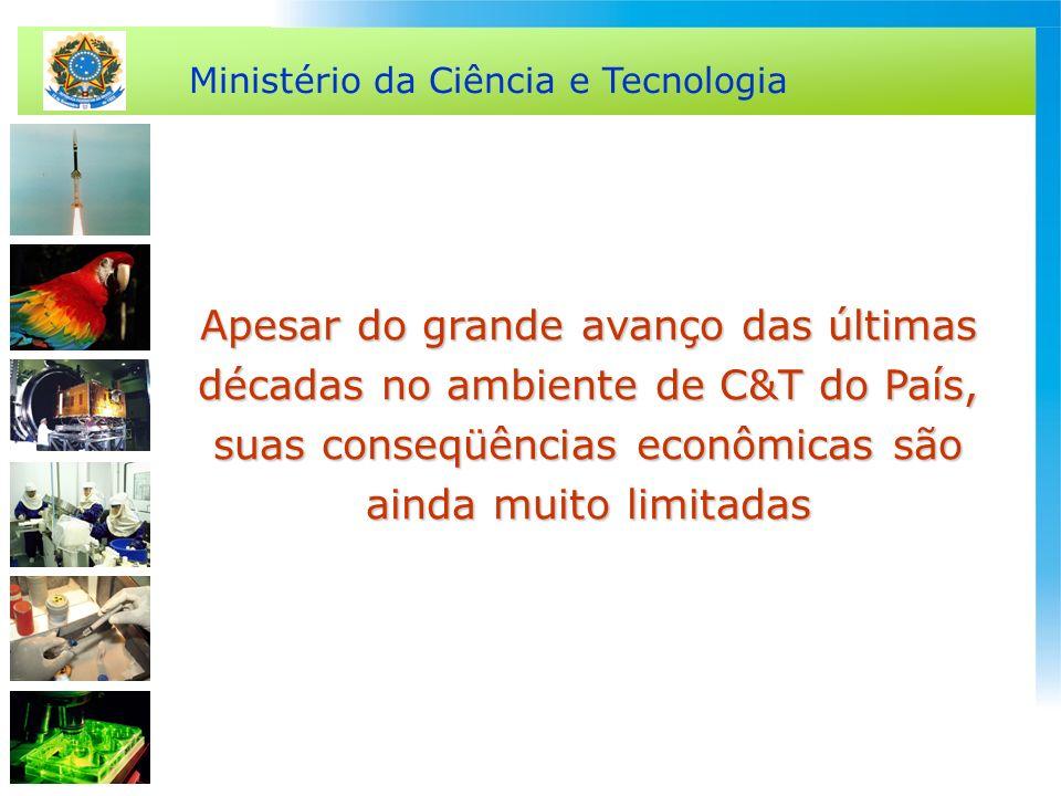 Ministério da Ciência e Tecnologia Apesar do grande avanço das últimas décadas no ambiente de C&T do País, suas conseqüências econômicas são ainda mui