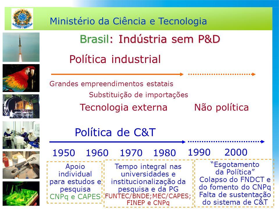 Ministério da Ciência e Tecnologia Política de C&T 1950 1960 1990 2000 1970 1980 Brasil: Indústria sem P&D Grandes empreendimentos estatais Substituiç