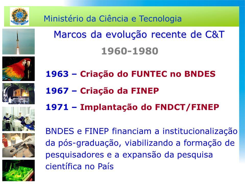 Ministério da Ciência e Tecnologia 1963 – Criação do FUNTEC no BNDES BNDES e FINEP financiam a institucionalização da pós-graduação, viabilizando a fo