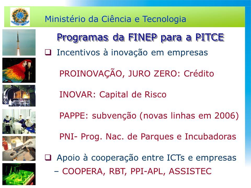 Ministério da Ciência e Tecnologia Incentivos à inovação em empresas PROINOVAÇÃO, JURO ZERO: Crédito INOVAR: Capital de Risco PAPPE: subvenção (novas