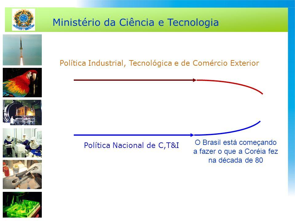 Ministério da Ciência e Tecnologia Política Industrial, Tecnológica e de Comércio Exterior Política Nacional de C,T&I O Brasil está começando a fazer