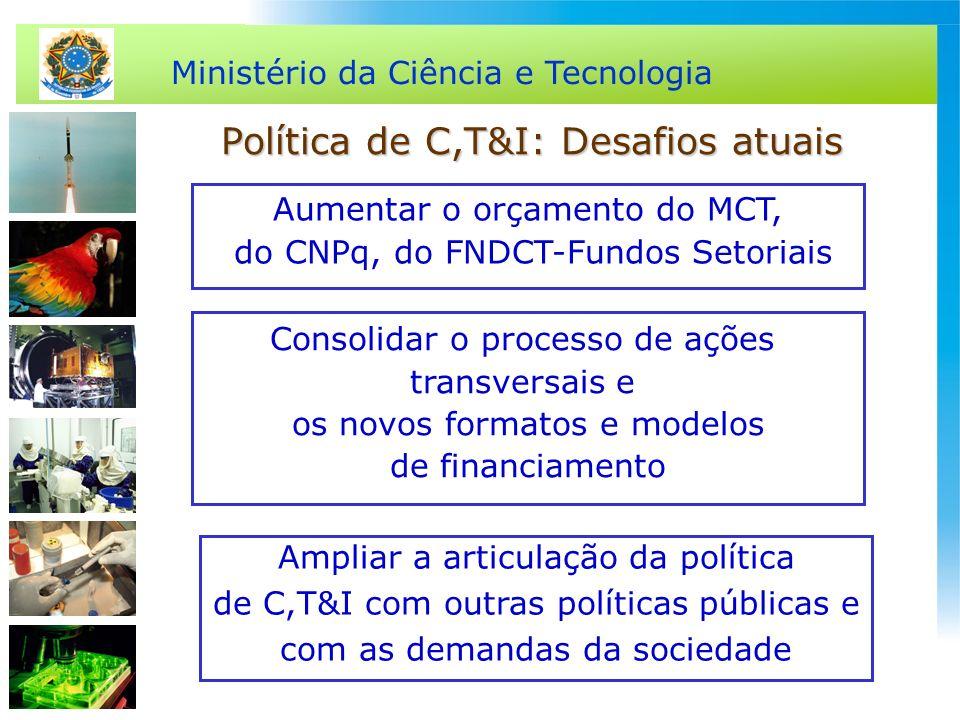 Ministério da Ciência e Tecnologia Política de C,T&I: Desafios atuais Aumentar o orçamento do MCT, do CNPq, do FNDCT-Fundos Setoriais Consolidar o pro