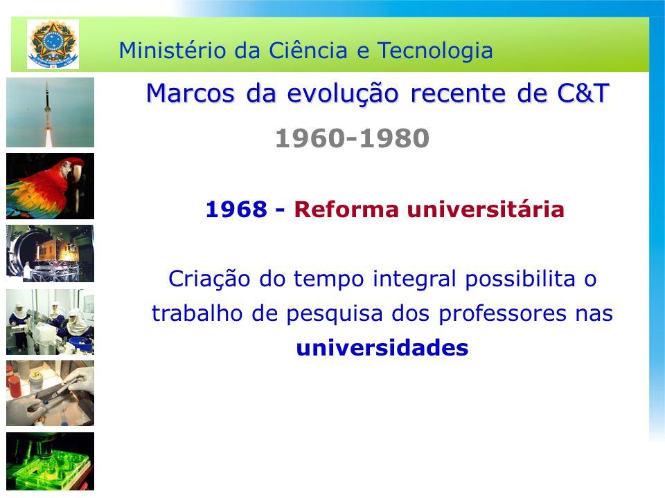Ministério da Ciência e Tecnologia 1968 - Reforma universitária Criação do tempo integral possibilita o trabalho de pesquisa dos professores nas unive