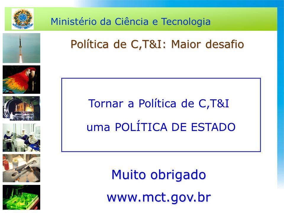 Ministério da Ciência e Tecnologia Política de C,T&I: Maior desafio Tornar a Política de C,T&I uma POLÍTICA DE ESTADO Muito obrigado www.mct.gov.br