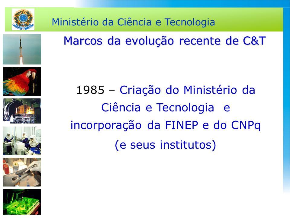 Ministério da Ciência e Tecnologia 1985 – Criação do Ministério da Ciência e Tecnologia e incorporação da FINEP e do CNPq (e seus institutos) Marcos d