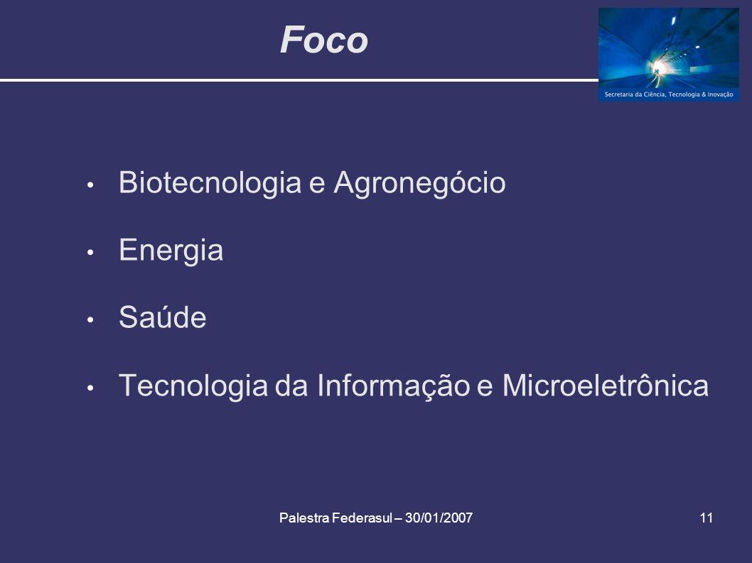 Palestra Federasul – 30/01/200711 Foco Biotecnologia e Agronegócio Energia Saúde Tecnologia da Informação e Microeletrônica