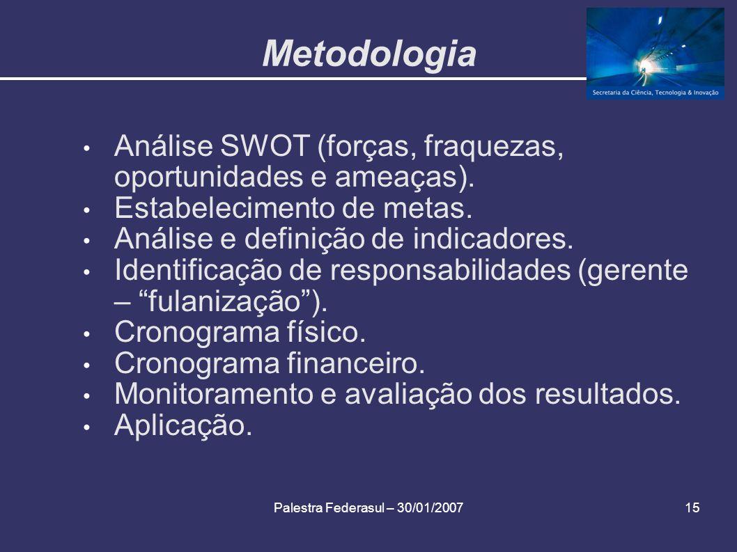 Palestra Federasul – 30/01/200715 Metodologia Análise SWOT (forças, fraquezas, oportunidades e ameaças). Estabelecimento de metas. Análise e definição