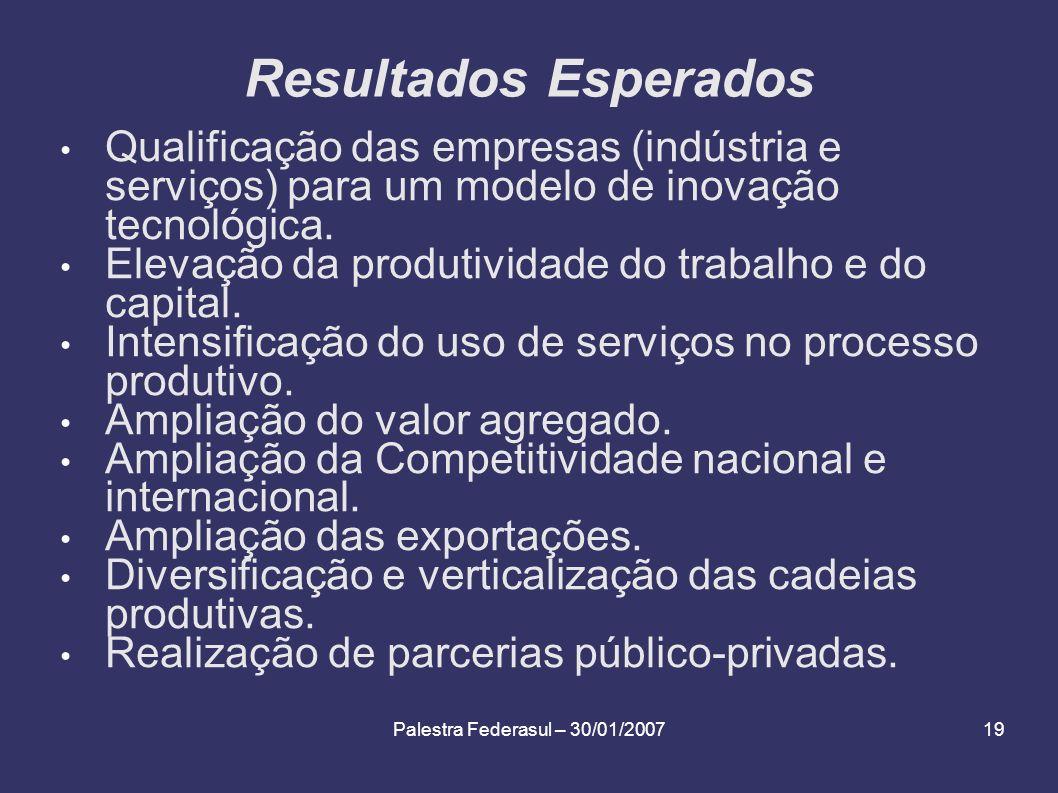 Palestra Federasul – 30/01/200719 Resultados Esperados Qualificação das empresas (indústria e serviços) para um modelo de inovação tecnológica. Elevaç