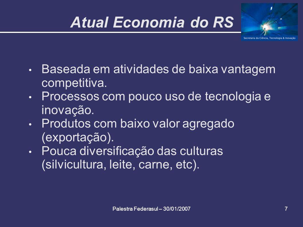 Palestra Federasul – 30/01/20077 Atual Economia do RS Baseada em atividades de baixa vantagem competitiva. Processos com pouco uso de tecnologia e ino