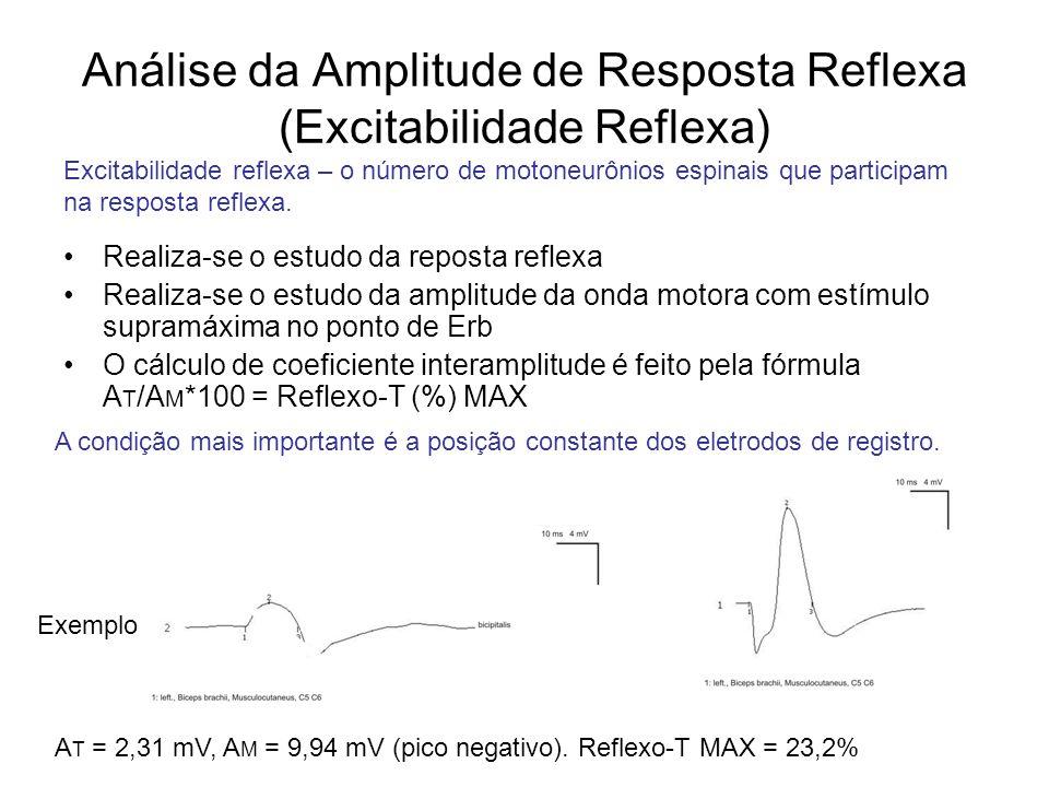 Análise da Amplitude de Resposta Reflexa (Excitabilidade Reflexa) Realiza-se o estudo da reposta reflexa Realiza-se o estudo da amplitude da onda moto