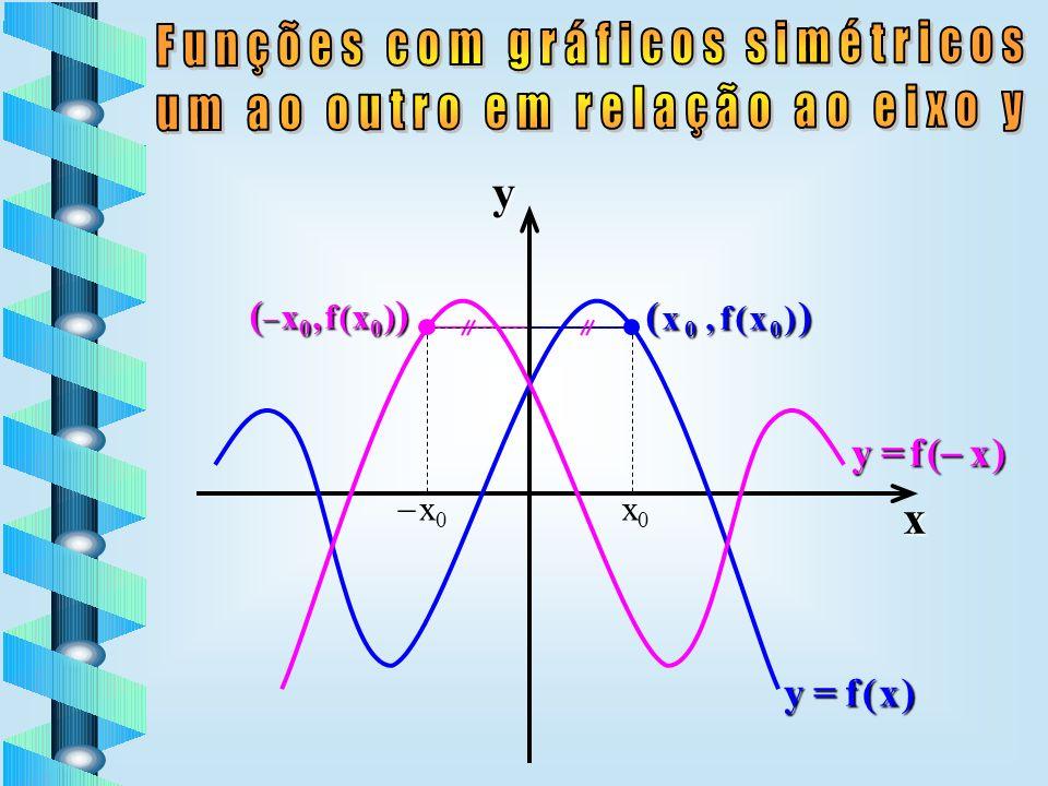 ( x 0, y 0 ) Simétricos em relação ao eixo x ao eixo x (x 0, y 0 ) Simétricos em relação à origem à origem yx ( 0, 0 ) ( x 0, y 0 ) S i métricos em re