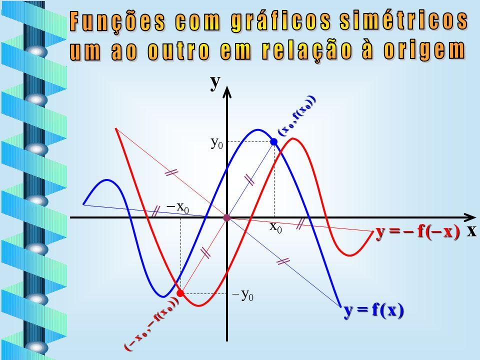 ( x 0, f ( x 0 ) ) yx y0y0 y 0 y = f ( x )