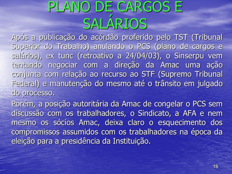 PLANO DE CARGOS E SALÁRIOS Após a publicação do acórdão proferido pelo TST (Tribunal Superior do Trabalho) anulando o PCS (plano de cargos e salários)