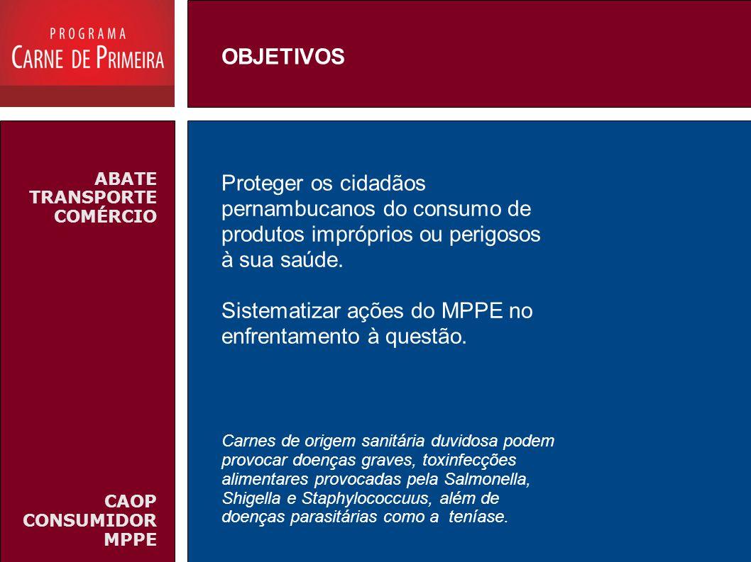 ABATE TRANSPORTE COMÉRCIO CAOP CONSUMIDOR MPPE Proteger os cidadãos pernambucanos do consumo de produtos impróprios ou perigosos à sua saúde. Sistemat
