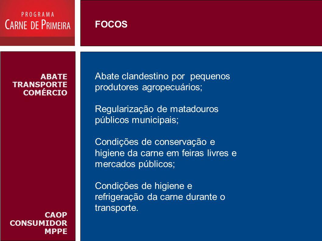 ABATE TRANSPORTE COMÉRCIO CAOP CONSUMIDOR MPPE Abate clandestino por pequenos produtores agropecuários; Regularização de matadouros públicos municipai