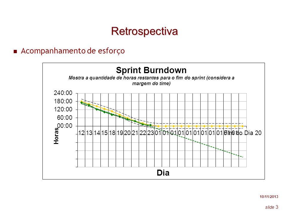 10/11/2013 slide 3 Retrospectiva Acompanhamento de esforço