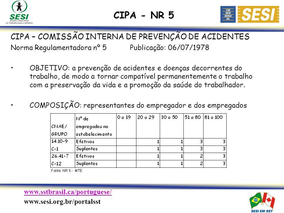 www.sstbrasil.ca/portuguese/ www.sesi.org.br/portalsst CIPA – COMISSÃO INTERNA DE PREVENÇÃO DE ACIDENTES Norma Regulamentadora nº 5 Publicação: 06/07/1978 OBJETIVO: a prevenção de acidentes e doenças decorrentes do trabalho, de modo a tornar compatível permanentemente o trabalho com a preservação da vida e a promoção da saúde do trabalhador.