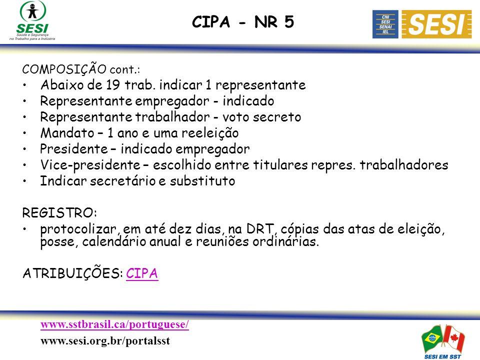 www.sstbrasil.ca/portuguese/ www.sesi.org.br/portalsst COMPOSIÇÃO cont.: Abaixo de 19 trab.