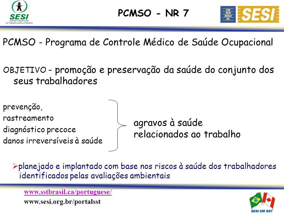www.sstbrasil.ca/portuguese/ www.sesi.org.br/portalsst PCMSO - Programa de Controle Médico de Saúde Ocupacional OBJETIVO - promoção e preservação da saúde do conjunto dos seus trabalhadores prevenção, rastreamento diagnóstico precoce danos irreversíveis à saúde PCMSO - NR 7 agravos à saúde relacionados ao trabalho planejado e implantado com base nos riscos à saúde dos trabalhadores identificados pelas avaliações ambientais