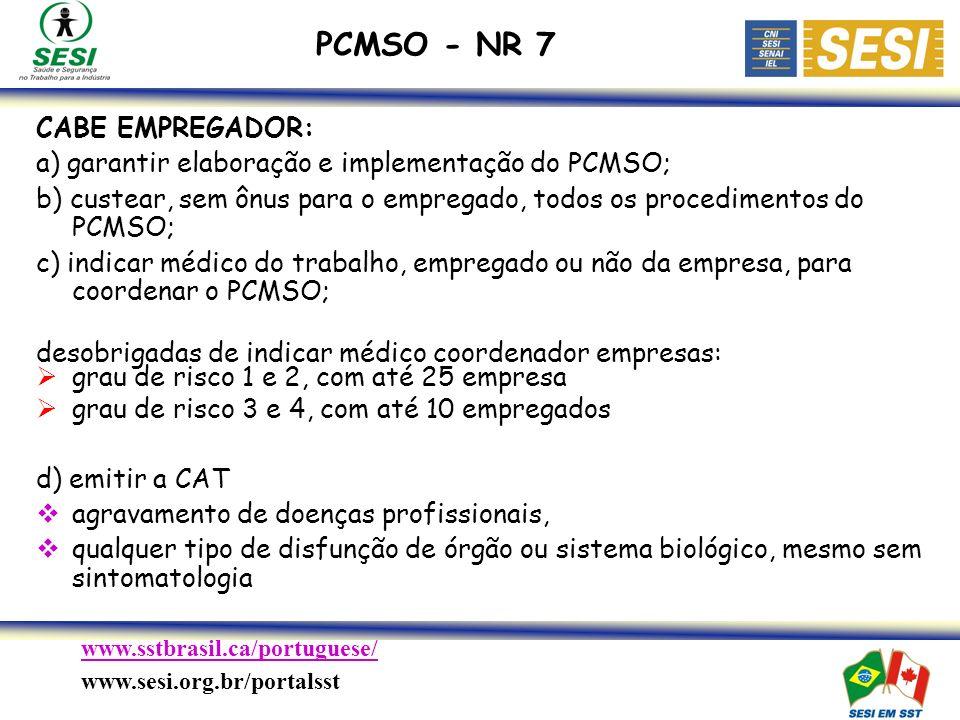 www.sstbrasil.ca/portuguese/ www.sesi.org.br/portalsst CABE EMPREGADOR: a) garantir elaboração e implementação do PCMSO; b) custear, sem ônus para o empregado, todos os procedimentos do PCMSO; c) indicar médico do trabalho, empregado ou não da empresa, para coordenar o PCMSO; desobrigadas de indicar médico coordenador empresas: grau de risco 1 e 2, com até 25 empresa grau de risco 3 e 4, com até 10 empregados d) emitir a CAT agravamento de doenças profissionais, qualquer tipo de disfunção de órgão ou sistema biológico, mesmo sem sintomatologia PCMSO - NR 7
