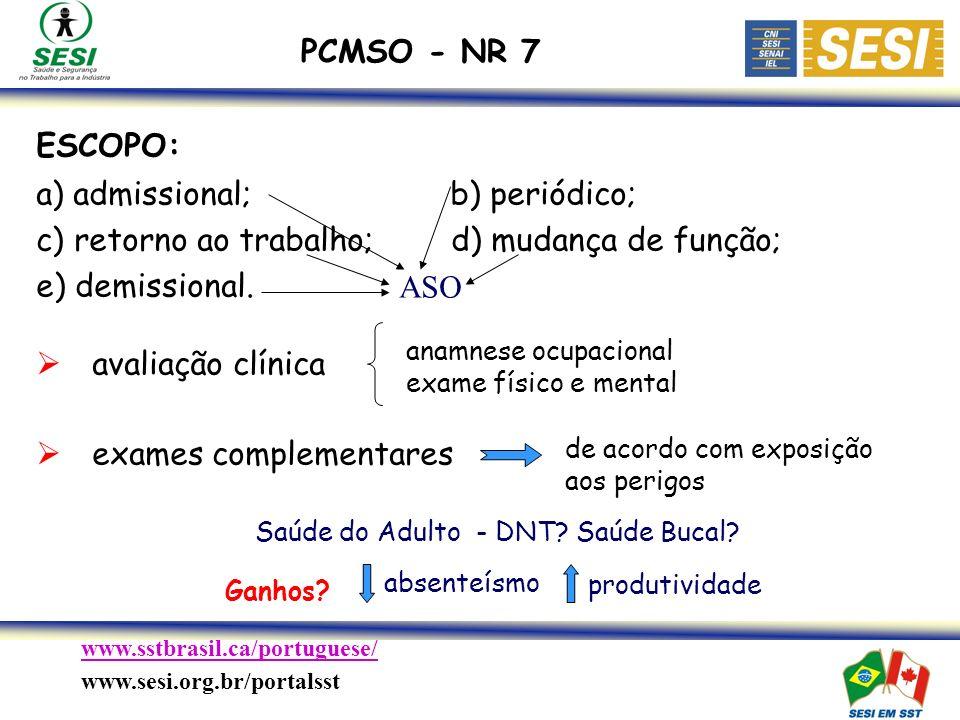 www.sstbrasil.ca/portuguese/ www.sesi.org.br/portalsst ESCOPO: a) admissional; b) periódico; c) retorno ao trabalho; d) mudança de função; e) demissional.