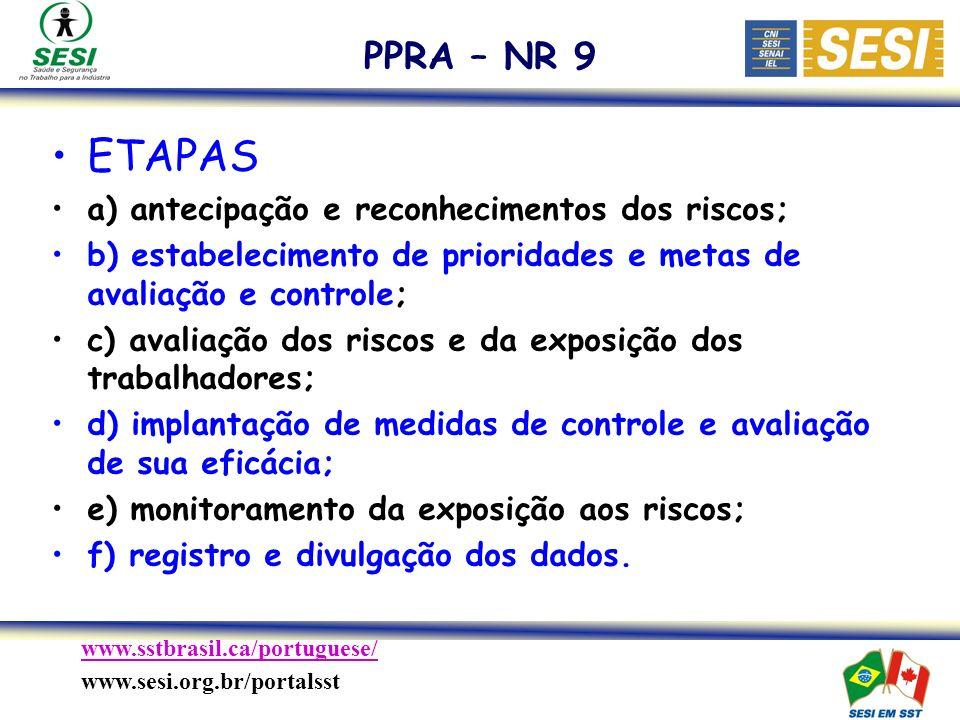 www.sstbrasil.ca/portuguese/ www.sesi.org.br/portalsst PPRA – NR 9 ETAPAS a) antecipação e reconhecimentos dos riscos; b) estabelecimento de prioridades e metas de avaliação e controle; c) avaliação dos riscos e da exposição dos trabalhadores; d) implantação de medidas de controle e avaliação de sua eficácia; e) monitoramento da exposição aos riscos; f) registro e divulgação dos dados.