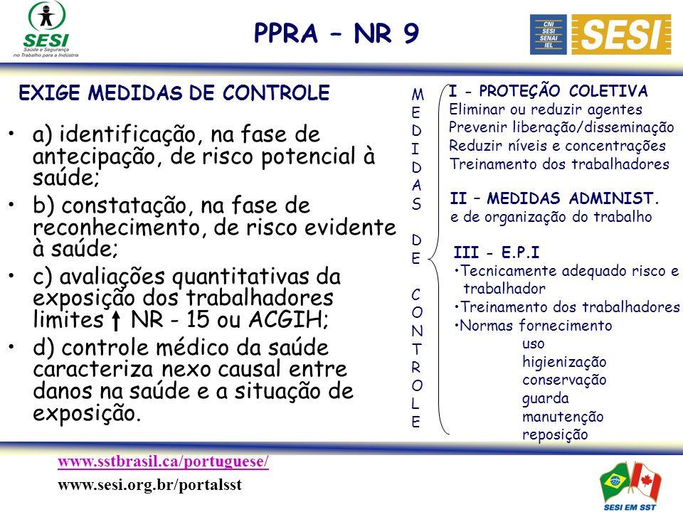www.sstbrasil.ca/portuguese/ www.sesi.org.br/portalsst PPRA – NR 9 a) identificação, na fase de antecipação, de risco potencial à saúde; b) constatação, na fase de reconhecimento, de risco evidente à saúde; c) avaliações quantitativas da exposição dos trabalhadores limites NR - 15 ou ACGIH; d) controle médico da saúde caracteriza nexo causal entre danos na saúde e a situação de exposição.