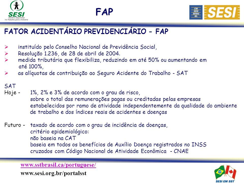 www.sstbrasil.ca/portuguese/ www.sesi.org.br/portalsst FATOR ACIDENTÁRIO PREVIDENCIÁRIO - FAP instituído pelo Conselho Nacional de Previdência Social, Resolução 1.236, de 28 de abril de 2004.
