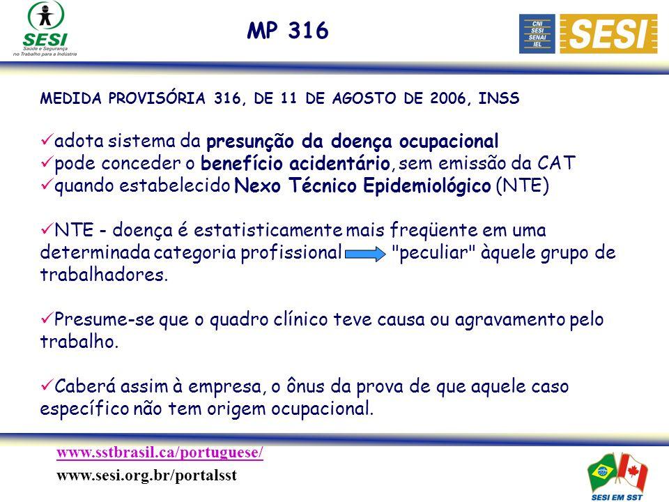 www.sstbrasil.ca/portuguese/ www.sesi.org.br/portalsst MEDIDA PROVISÓRIA 316, DE 11 DE AGOSTO DE 2006, INSS adota sistema da presunção da doença ocupacional pode conceder o benefício acidentário, sem emissão da CAT quando estabelecido Nexo Técnico Epidemiológico (NTE) NTE - doença é estatisticamente mais freqüente em uma determinada categoria profissional peculiar àquele grupo de trabalhadores.