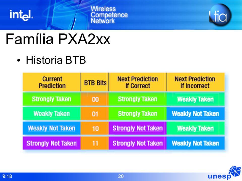 9:18 20 Família PXA2xx Historia BTB