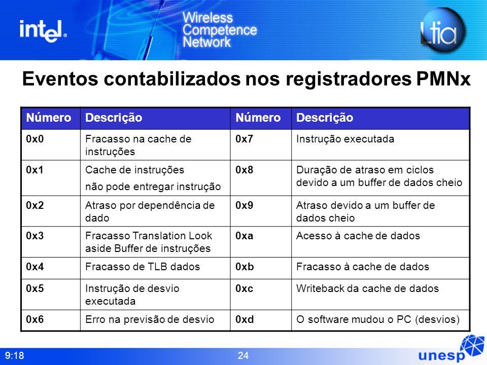 9:18 24 Eventos contabilizados nos registradores PMNx NúmeroDescriçãoNúmeroDescrição 0x0Fracasso na cache de instruções 0x7Instrução executada 0x1Cach