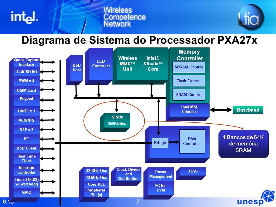 9:18 7 Diagrama de Sistema do Processador PXA27x Quick Capture Interface 4-bit SD I/O PWM x 4 USIM Card Keypad UART x 3 AC97/I 2 S SSP x 3 I2CI2C Powe