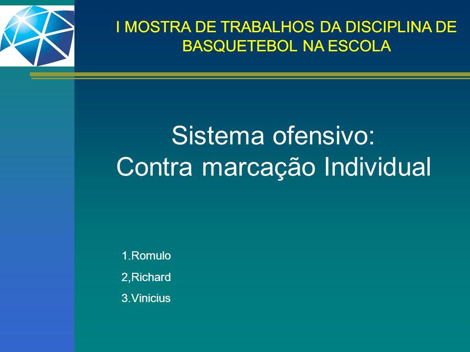 I MOSTRA DE TRABALHOS DA DISCIPLINA DE BASQUETEBOL NA ESCOLA Sistema ofensivo: Contra marcação Individual 1.Romulo 2,Richard 3.Vinicius