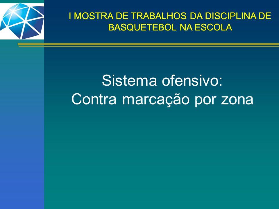 I MOSTRA DE TRABALHOS DA DISCIPLINA DE BASQUETEBOL NA ESCOLA Sistema ofensivo: Contra marcação por zona