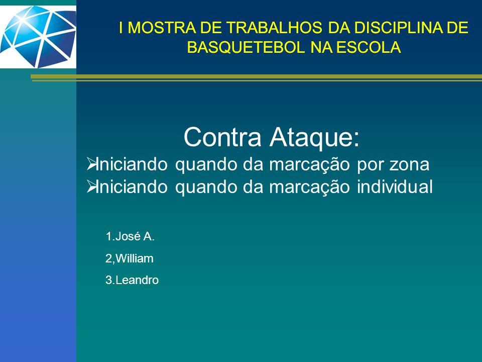 I MOSTRA DE TRABALHOS DA DISCIPLINA DE BASQUETEBOL NA ESCOLA Contra Ataque: Iniciando quando da marcação por zona Iniciando quando da marcação individ