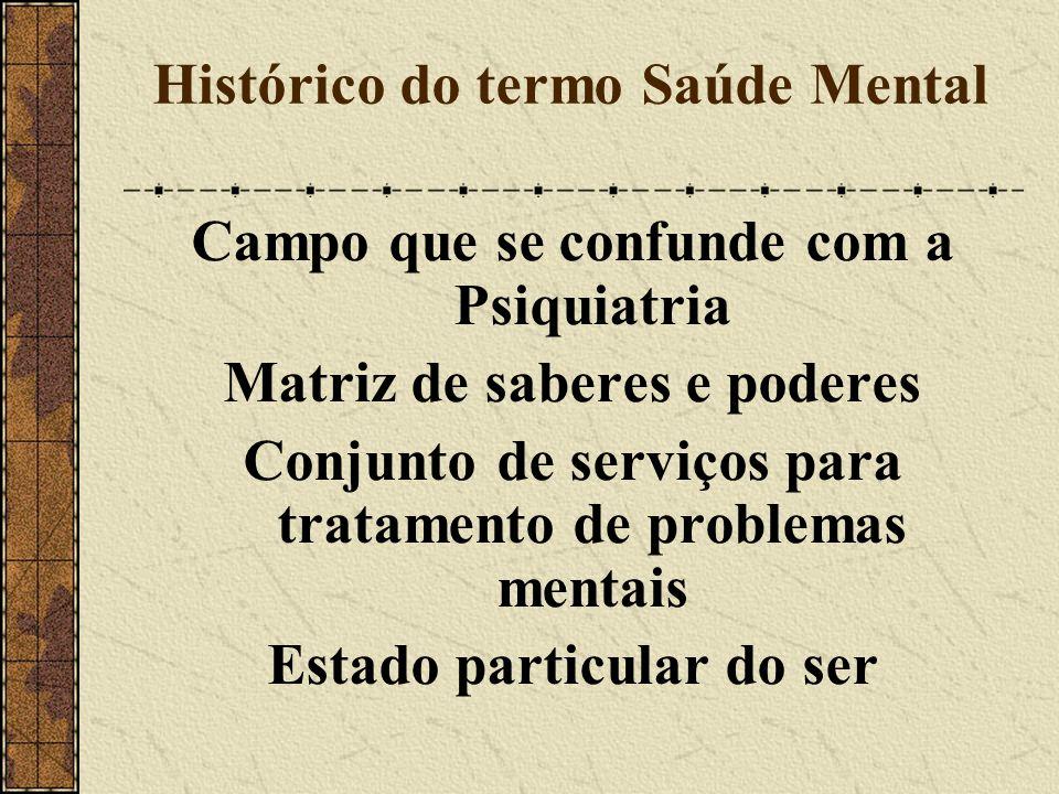 Histórico do termo Saúde Mental Campo que se confunde com a Psiquiatria Matriz de saberes e poderes Conjunto de serviços para tratamento de problemas