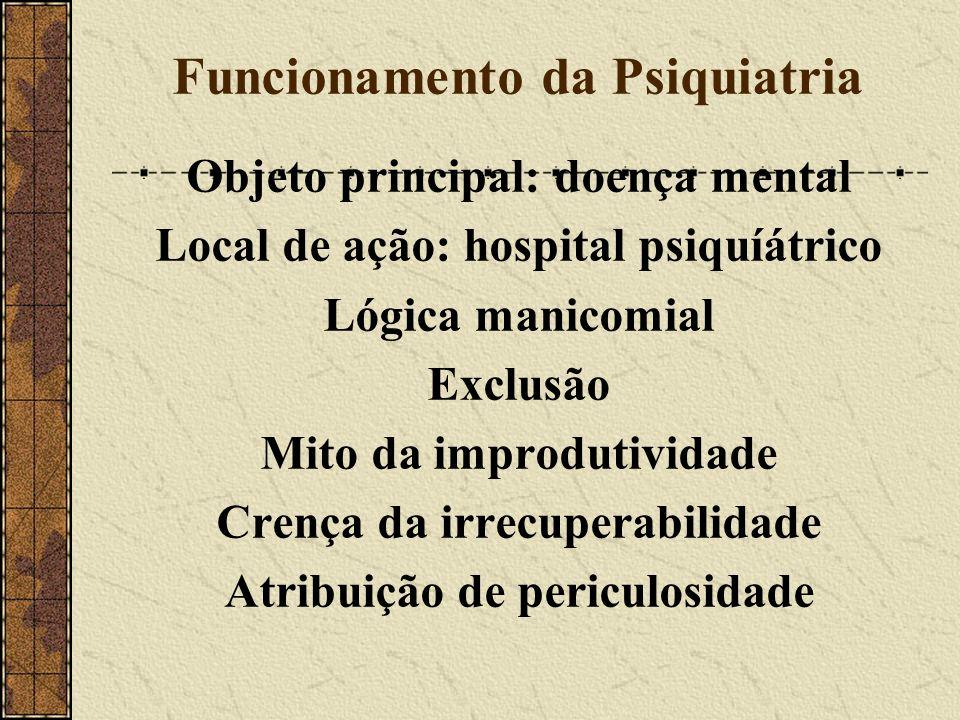 Funcionamento da Psiquiatria Objeto principal: doença mental Local de ação: hospital psiquíátrico Lógica manicomial Exclusão Mito da improdutividade C