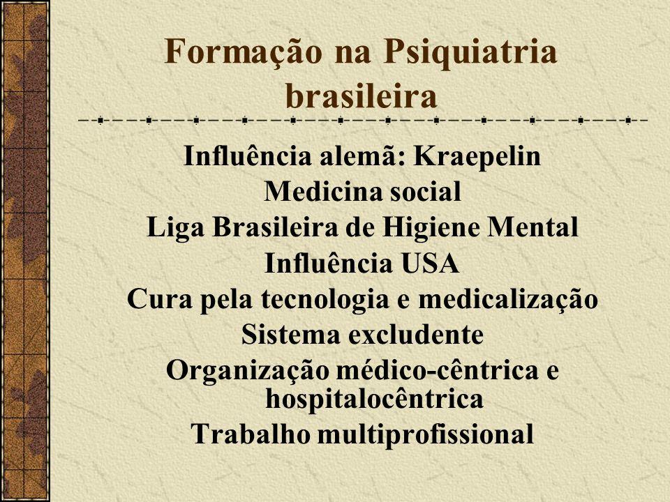 Formação na Psiquiatria brasileira Influência alemã: Kraepelin Medicina social Liga Brasileira de Higiene Mental Influência USA Cura pela tecnologia e