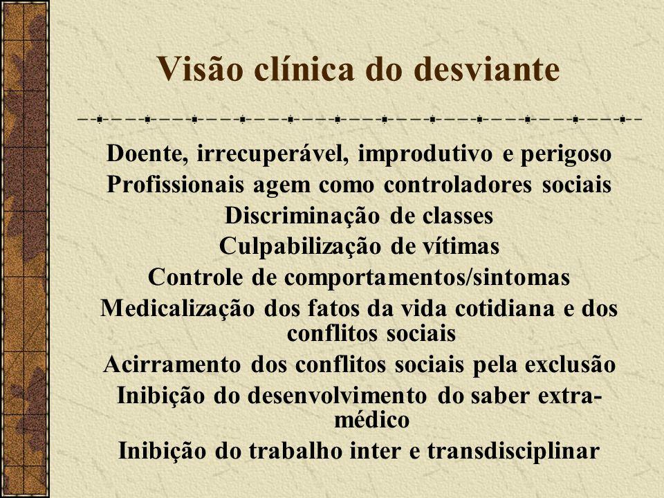Visão clínica do desviante Doente, irrecuperável, improdutivo e perigoso Profissionais agem como controladores sociais Discriminação de classes Culpab